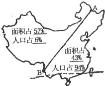 人口密度最小的省区是_加拿大各省人口密度图