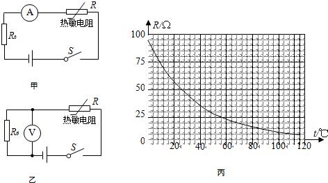 根据热敏电阻r的阻值随温度的变化关系,试求此电路能测量的最高温度.