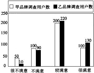 2 根据条形统计图及上述计算结果说明哪个品牌用户满意程 -如图.反映