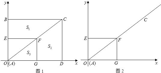 正方形abcd的顶点a图片2