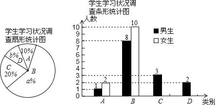 初中数学 题目详情  (2)将条形统计图补充完整,并在图上标明数值; (3)
