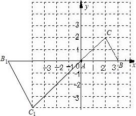 一个直角用2倍的放大镜放大,就是一个平角.______