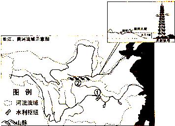 """读图""""长江,黄河流域示意图"""",完成下列问题."""