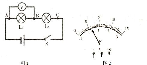 瑞瑞同学在中考物理实验加试时,对串联电路电压规律进行了探究.