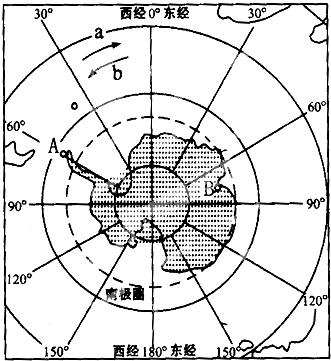 读南极地形剖面图