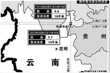 读下列材料和地图.完成第26题. 材料一 2012年9月7日云南省昭通市彝