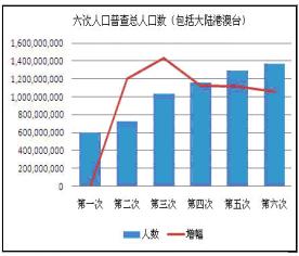 乌克兰人口比例_中国65岁人口比例