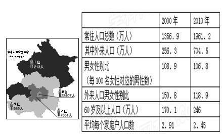 该图是山西省煤炭的综合利用图.读图回答问题.1.山西省从 六五 时期开