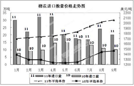 城市人口增长率_中国人口增长率变化图
