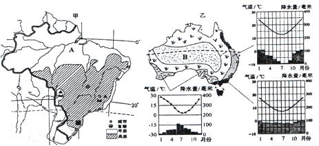 塔里木盆地_塔里木盆地人口分布