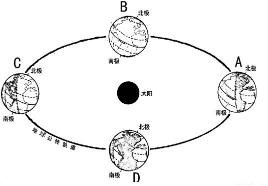 读地球公转示意图,回答问题.(10分)