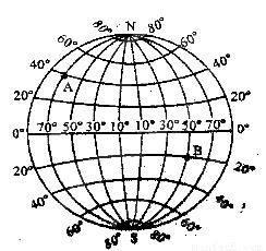 读 经纬网图 .回答 1 A点的经纬度是 . ,B点的的经纬度是 . , 2 按东.西半球的划分.B点位于 半球,从南北半球看位于 半球, 3 A.B二点有太阳直射现象的是