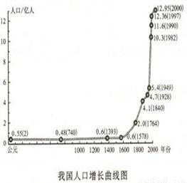 腰椎间盘突出_中国人口突出的特点