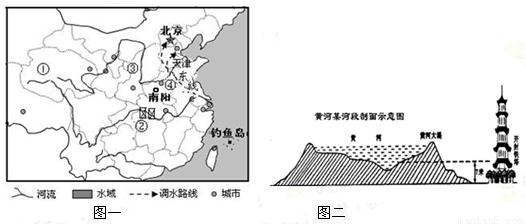 新疆塔里木盆地气候干燥,影响当地气候的主要因素是( )