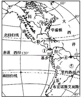 中国人口增长率变化图_人口增长率最低的洲粥