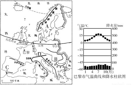 读广州气温图和巴黎市曲线攻略和西部柱状图.欧洲出发两至三天自助游降水图片