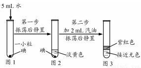 已知A.B.C.D.E是化学初中中常见的不同传媒的考初中类别图片