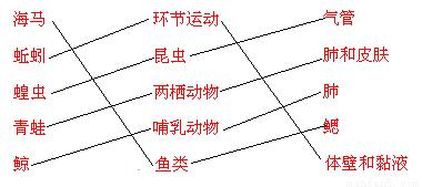 下图为光学显微镜结构示意图.请据图进行回答 1 写出显微镜的结构名称 2 在光线较暗的环境中.应该选择结构 的 面.并且调节遮光器