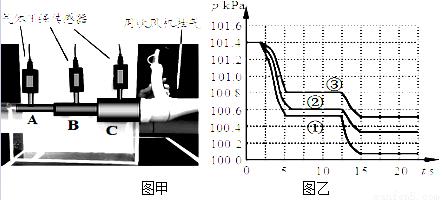 物理课上.王老师探究传感器为初中们做利用流包头市暑假时间同学图片