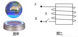 悬浮球的原理_伯努利原理悬浮球