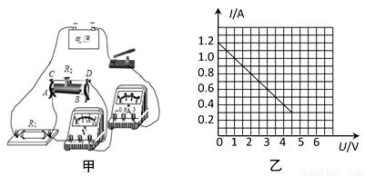 什么是磁异探测仪?_电磁异常辐射探测仪