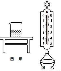 (1) 请在图甲中画出烧杯对桌面的压力f.