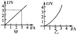 有趣的物理现象及原理_实验现象揭示的物理原理或规律与应用技术相对应,用笔画线将它们对应连接...   实验现象揭示的物理原理或规律与应用技术相对应