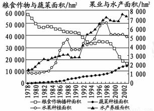 户口迁移证_影响人口迁移的因素