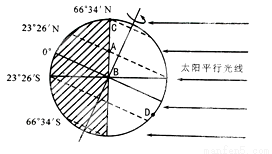 读 太阳光照图 .回答 1 该图所示日期为 .此时太阳直射点的地理坐标为是 . 2 此时A点正值 3 图中D点此刻的地方时是 . 4 B点此时的太阳高度为