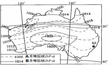 高中地理 题目详情  下图为澳大利亚多年平均a月,b月近地面气压分布图图片
