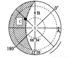 下图为地球日照图.图中阴影部分表示黑夜.据图完成以下问题. 1 该图反映的日期是 前后.此时太阳直射点的地理坐标是 . 2 A与B相比.线速度较大的是 .此时B点的时间是
