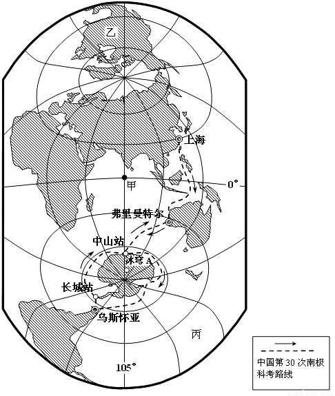 材料一:竖版世界地图