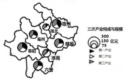 宿州经济总量_宿州学院