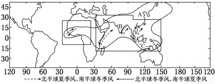 读世界季风明显地区地理分布图,图中箭头显示了一些地区地面季风风向.图片