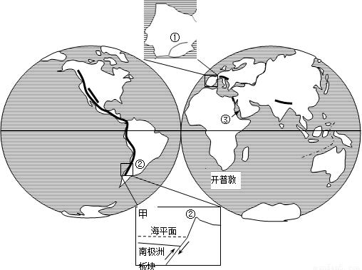 读世界海陆分布图.回答下列问题.