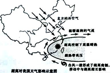 下图为岩石圈物质循环示意图.图中Ⅰ.Ⅱ.Ⅲ分别代表.