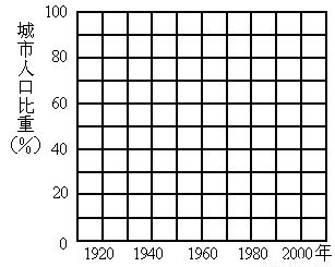 人口迁移_北美人口迁移的特点
