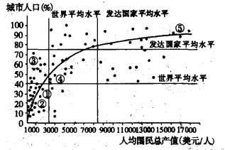 人口迁移影响因素_人口迁移因素的卡通图
