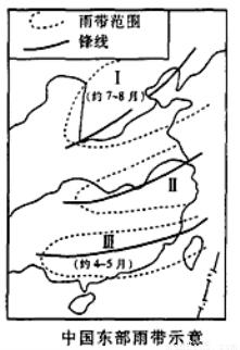 读亚洲某月季风环流示意图.回答下列各题.1.当左图所示季风环流形成时.我国东部大部分地区A. 盛行西北风 B. 盛行东南风C. 受夏威夷高压控制 D. 属于夏季风2