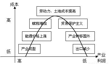 曲线整正的基本原理_曲线渐伸:通过曲线渐伸线原理,整正曲线.