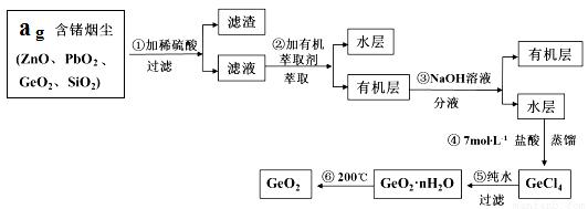 as7000电路流程图