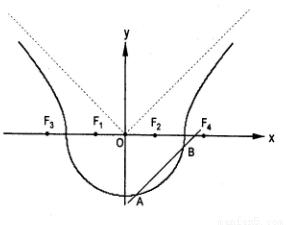 如图.曲线由曲线和曲线组成.其中点为曲线所在圆锥曲线的焦点.点为曲线所在圆锥曲线的焦点. 1 若.求曲线的方程, 2 如图.作直线平行于曲线的渐近线.交曲线于点