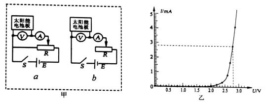 某实验小组根据测绘小灯泡伏安特性曲线的实验方法,探究一个太阳能