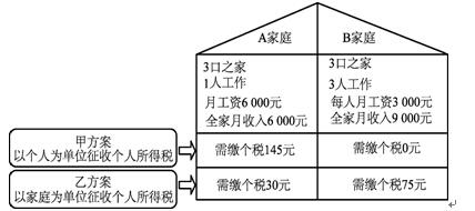 中国每年失踪人口_2013年美国人口失踪