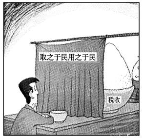 关于汉字射 与矮 .一直存在较大争议.有人认为