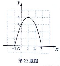 ⒈理解二次函数的三种形式:一般式y=ax2+bx++