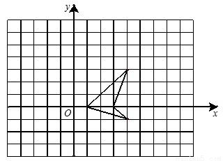 (2008·茂名)如图,方格纸中有一条美丽可爱的小金鱼.   (1)在同一方格纸中,画出将小金鱼图案绕原点o旋转180.后得到的图案;   (2)在同一方格纸中,并在y轴的右侧,将原小金鱼图案以原点o为位似中心放大,使它们的位似比为1:2,画出放大后小金鱼