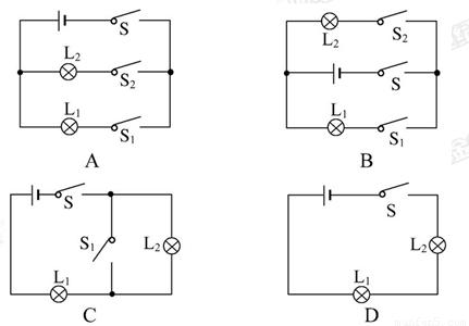 如图所示的四个电路图中,各开关都闭合后,灯泡l1与l2串联的是(   )图片