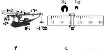 天平秤的原理_天平秤 金钻称重 天平秤原理