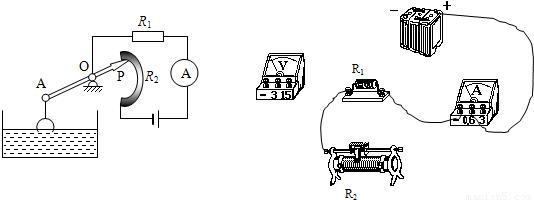 2007年广东省初中毕业生学业考试 物 理 试 卷 满分为100分,考试时间为80分钟 一、单项选择题(本大题7小题,每小题3分,共21分)在每小题列出的四个选项中,只有一个是正确的,请将正确选项的字母写在该题后的括号内。若用答题卡答题,则把答题卡上对应题目所选的选项涂黑。 l.在探索微观世界的历程中,人们首先发现了电子,进而认识到原子是由( ) A.氢原子和电子组成的 B.质子和中子组成的 C.原子核和核外电子组成的 D.原子核和中子组成的 2.下列物质中,属于半导体的是( ) A.锗 B.铁 C.铜
